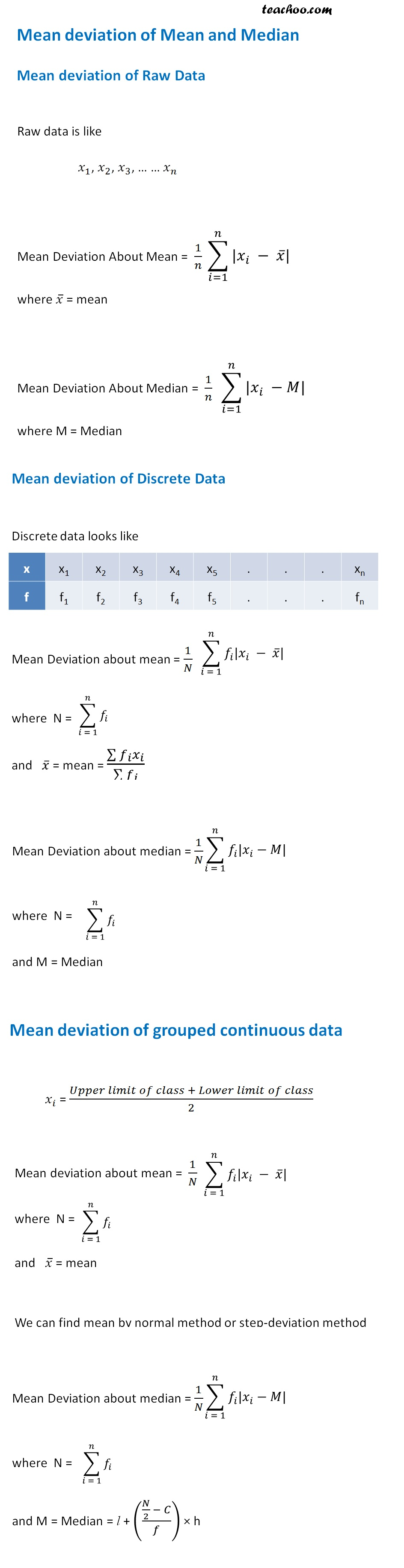 Mean deviation about Mean and Median.jpg