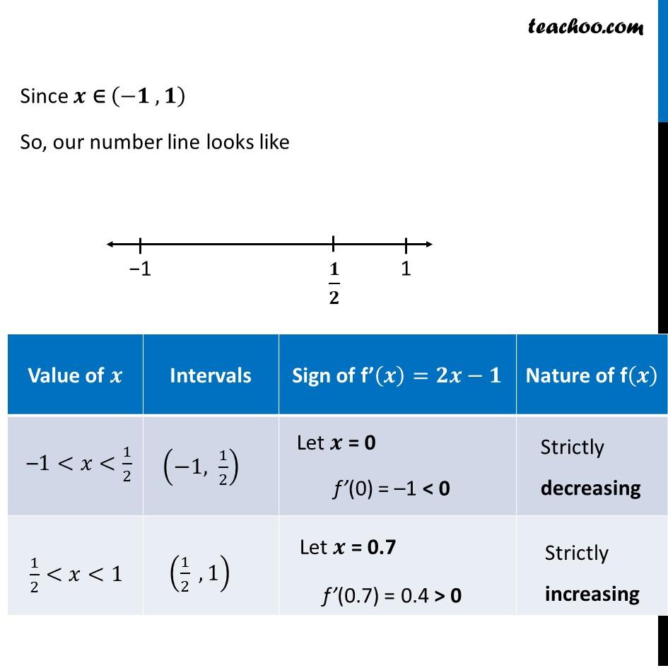 Ex 6.2,11 - Chapter 6 Class 12 Application of Derivatives - Part 2
