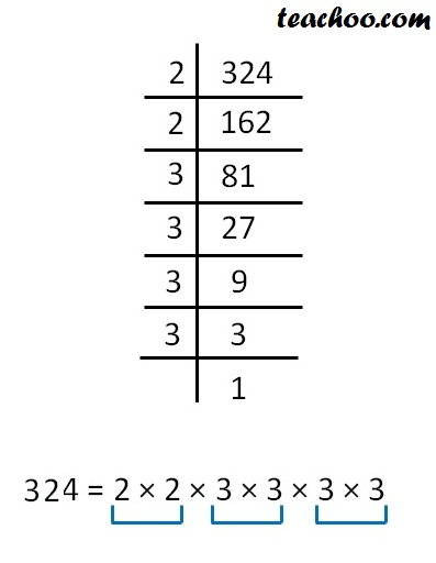 Prime Factorisation of 324 - Teachoo.jpg