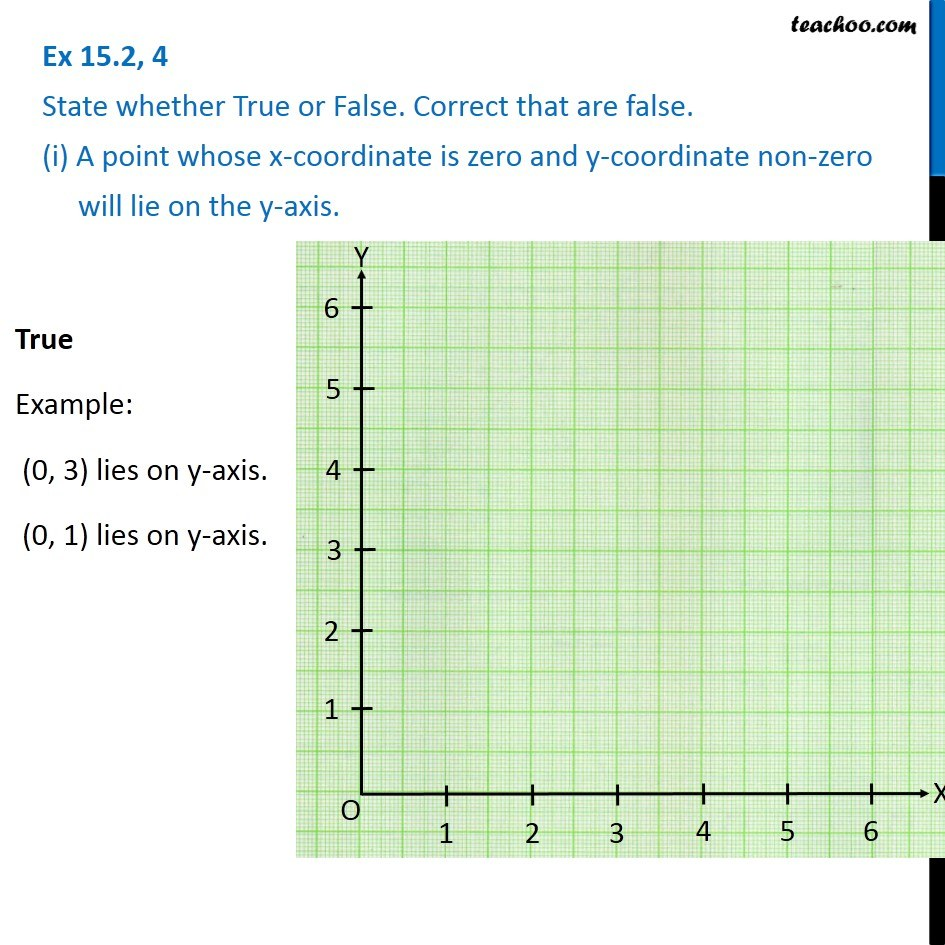 Ex 15.2, 4 - State whether True or False. Correct that are false