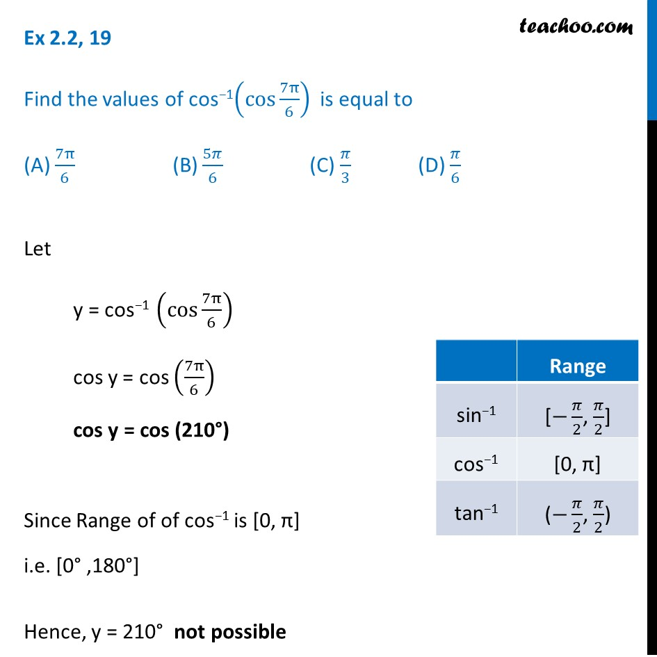 Ex 2.2, 19 - Find cos-1(cos 7pi/6) is equal to (A) 7pi/6