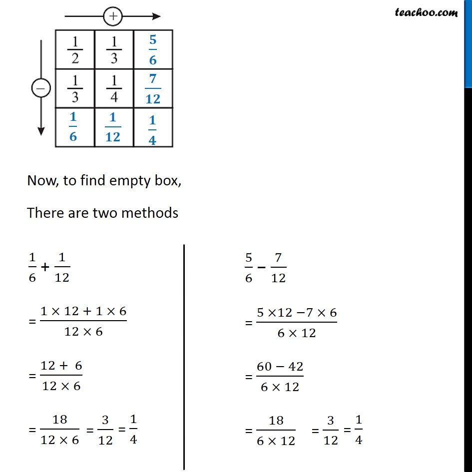 Ex 7.6, 5 - Chapter 7 Class 6 Fractions - Part 5