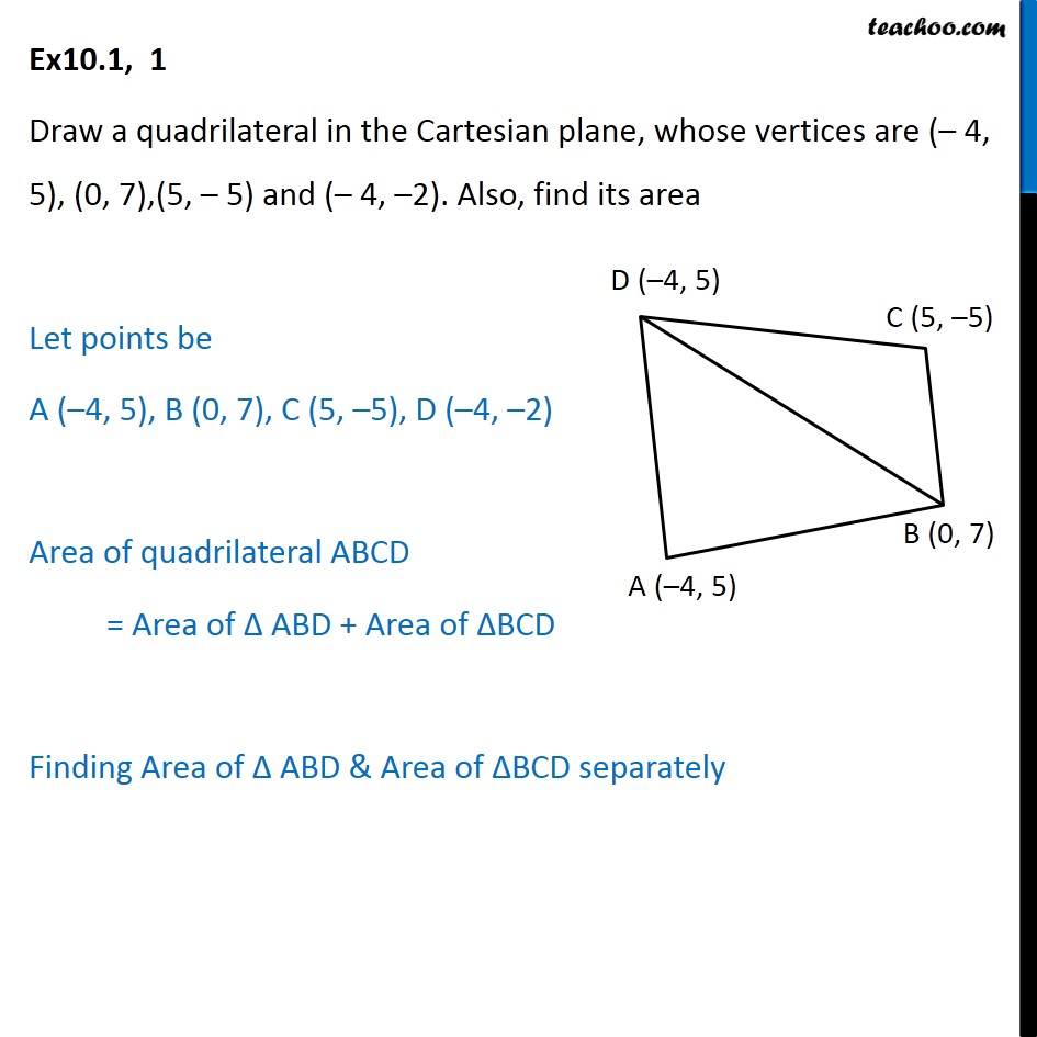 Ex 10.1, 1 - Draw a quadrilateral whose vertices (-4, 5) - Cordinate geometry questions