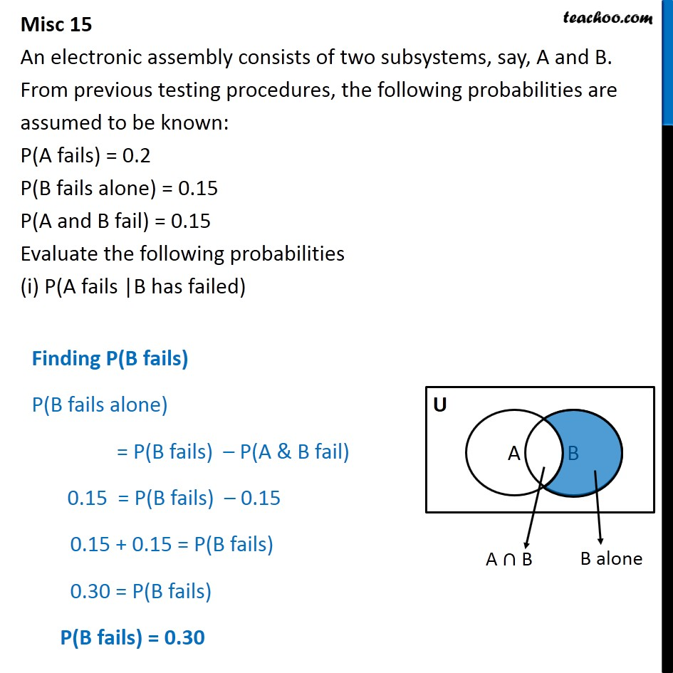 Misc 15 - An electronic assembly consists of two subsystems A, B - Conditional Probability - Values given