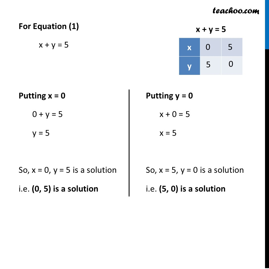 Ex 3.2, 4 - Chapter 3 Class 10 Pair of Linear Equations in Two Variables - Part 3
