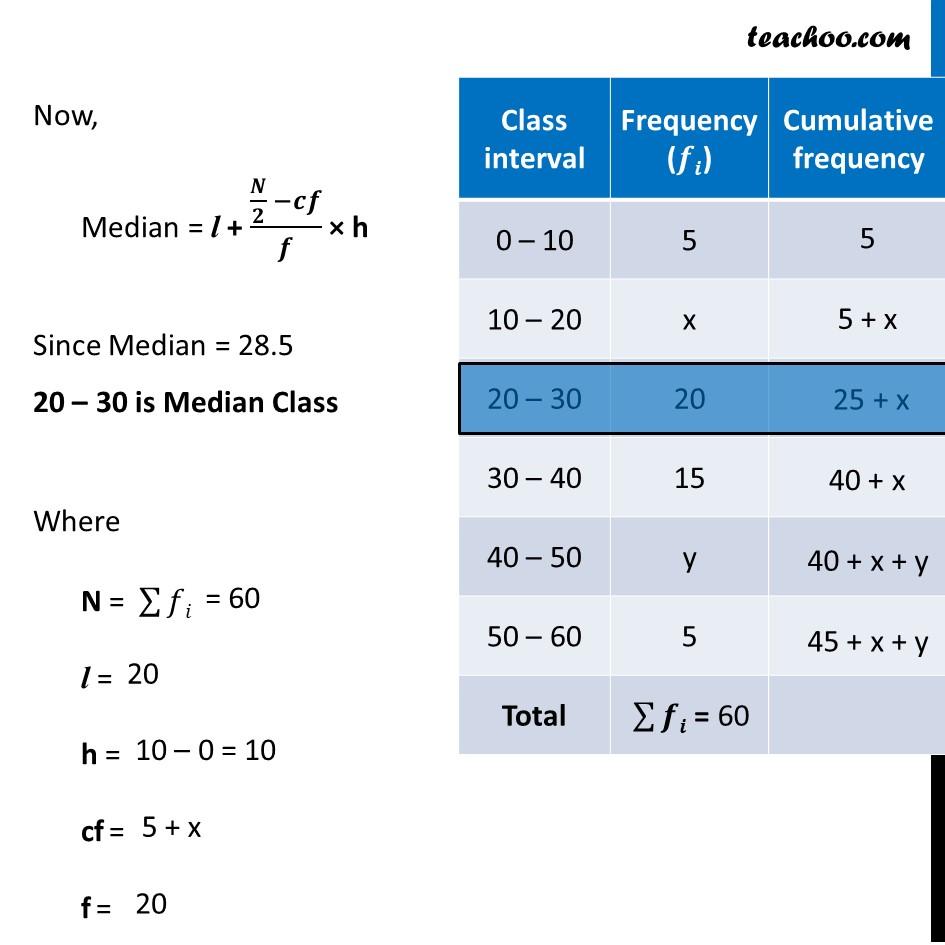 Ex 14.3, 2 - Chapter 14 Class 10 Statistics - Part 2