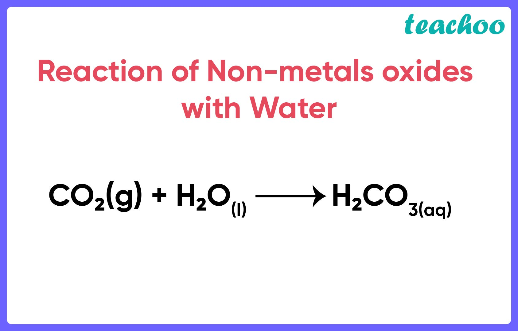 Reaction of Non-metals oxides with Water - Teachoo.jpg