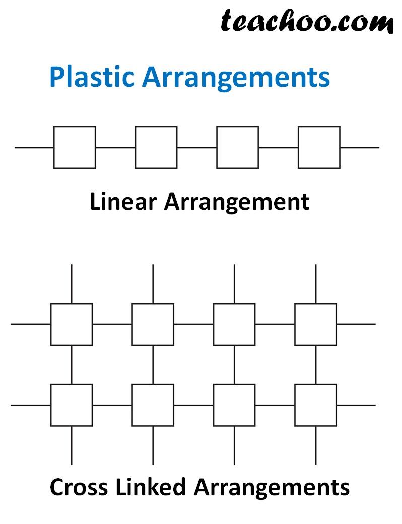 Plastic Arrangements.jpg