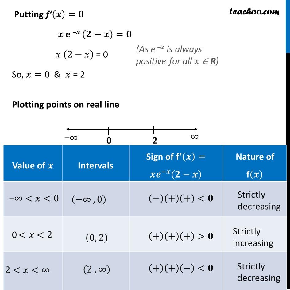 Ex 6.2,19 - Chapter 6 Class 12 Application of Derivatives - Part 2