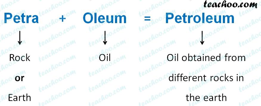 petroleum---petraoleum---teachoo.jpg