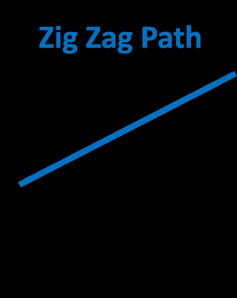 Zig zag path.png