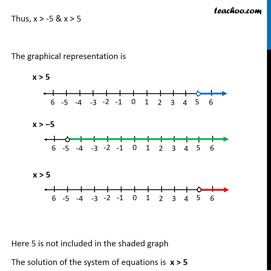 Misc 9 - Chapter 6 Class 11 Linear Inequalities - Part 2