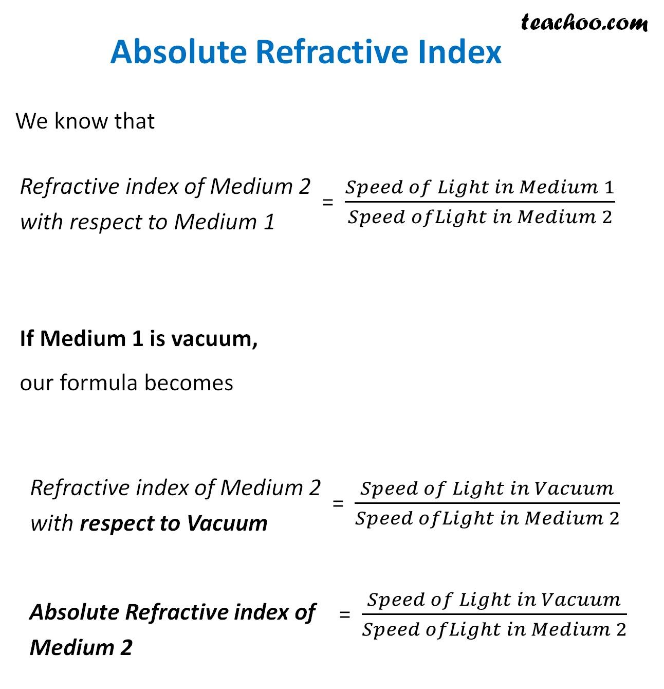 Absolute Refractive Index - Teachoo.jpg