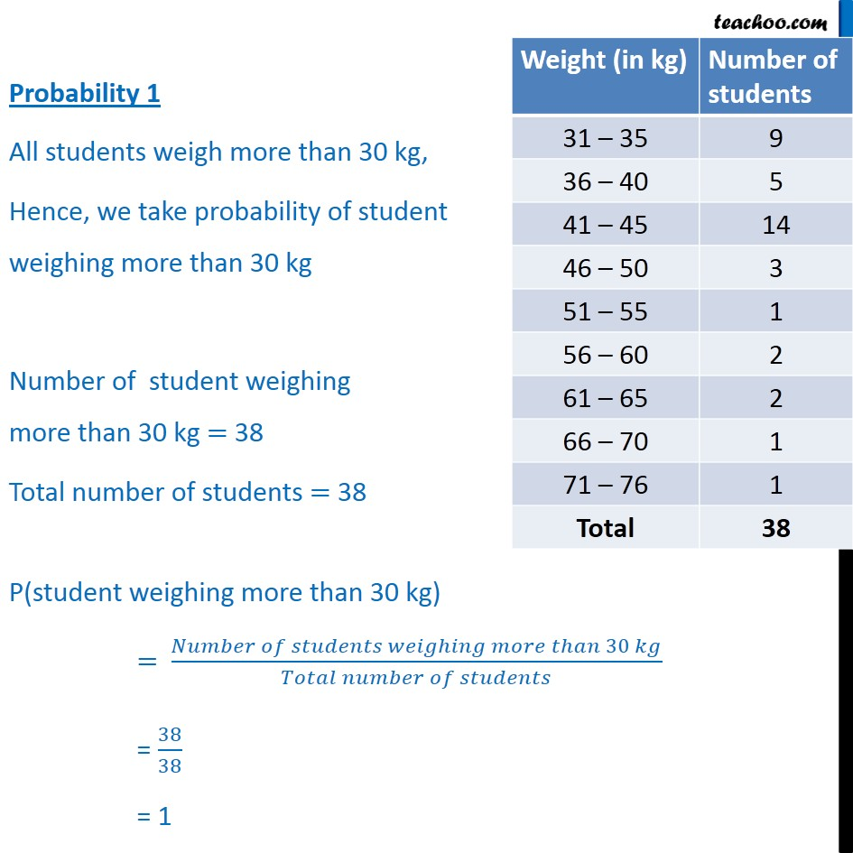 Example 9 - Chapter 15 Class 9 Probability - Part 3