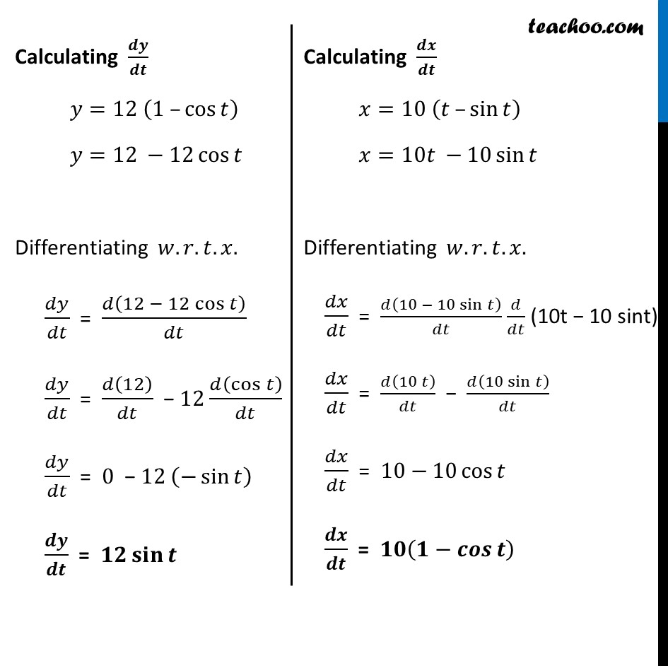 Misc 12 - Chapter 5 Class 12 Continuity and Differentiability - Part 2