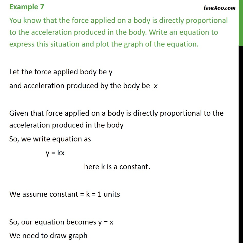 Example 7 - You know that the force applied on a body is - Examples