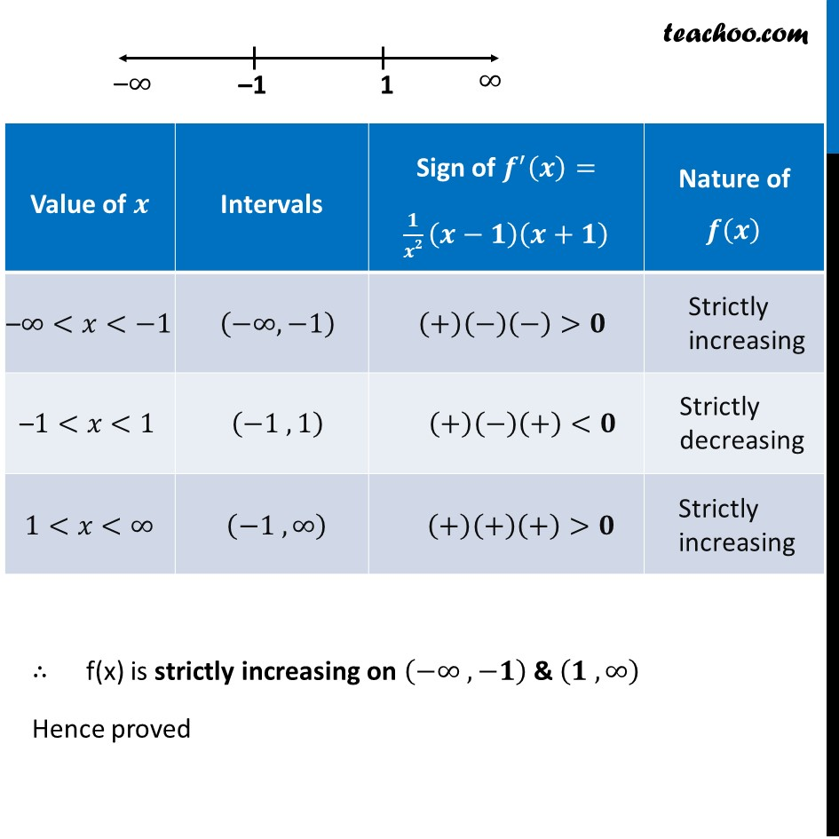 Ex 6.2,15 - Chapter 6 Class 12 Application of Derivatives - Part 3