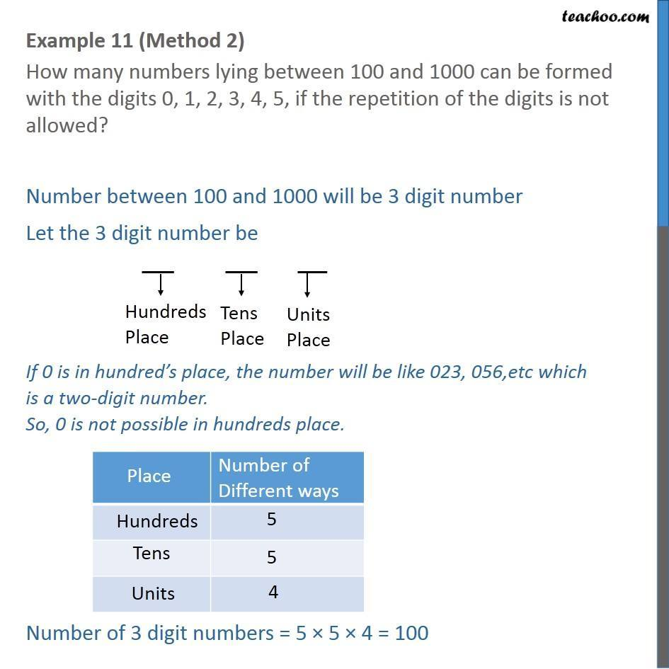 Example 11 - How many numbers lying between 100 and 1000