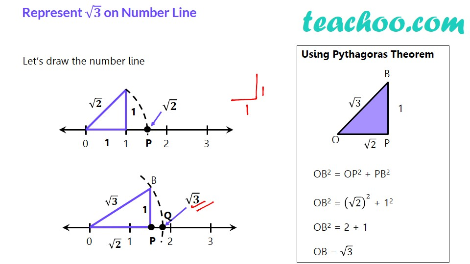 Example 4 - Chapter 1 Class 9 Number Systems - Part 2