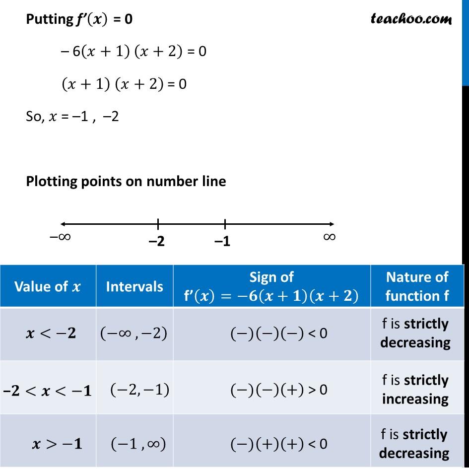 Ex 6.2,6 - Chapter 6 Class 12 Application of Derivatives - Part 6