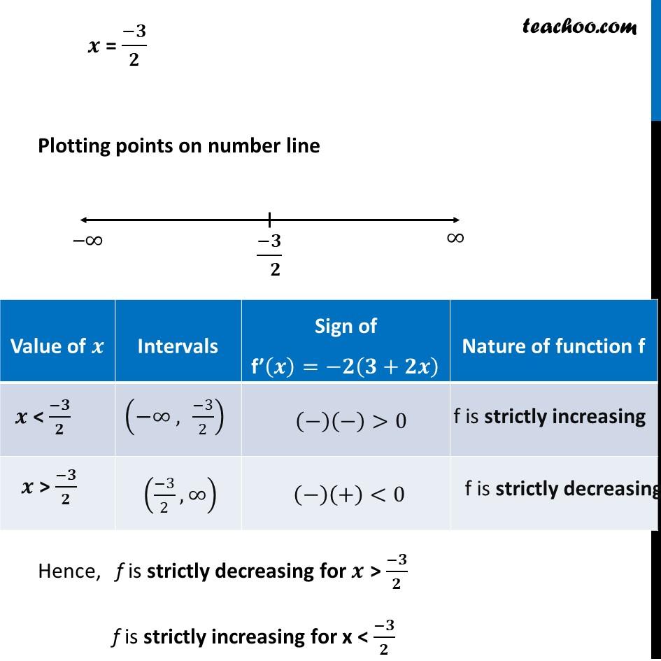 Ex 6.2,6 - Chapter 6 Class 12 Application of Derivatives - Part 4