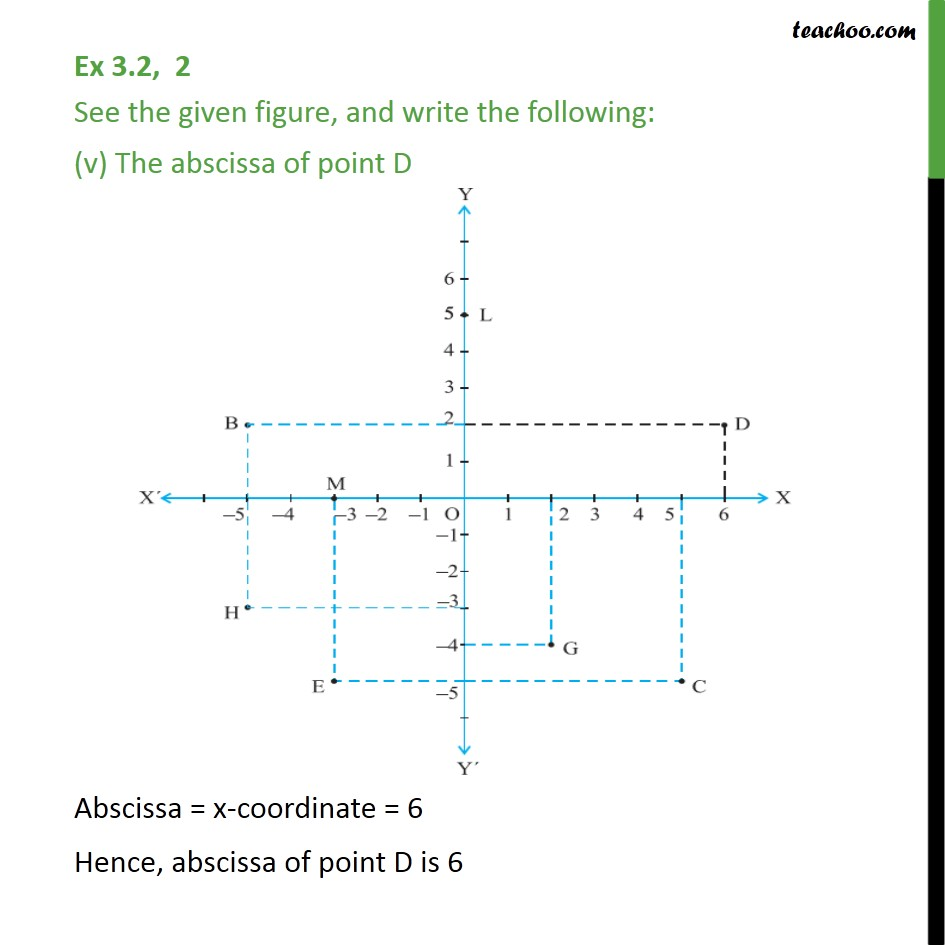 Ex 3.2,2 - Chapter 3 Class 9 Coordinate Geometry - Part 5