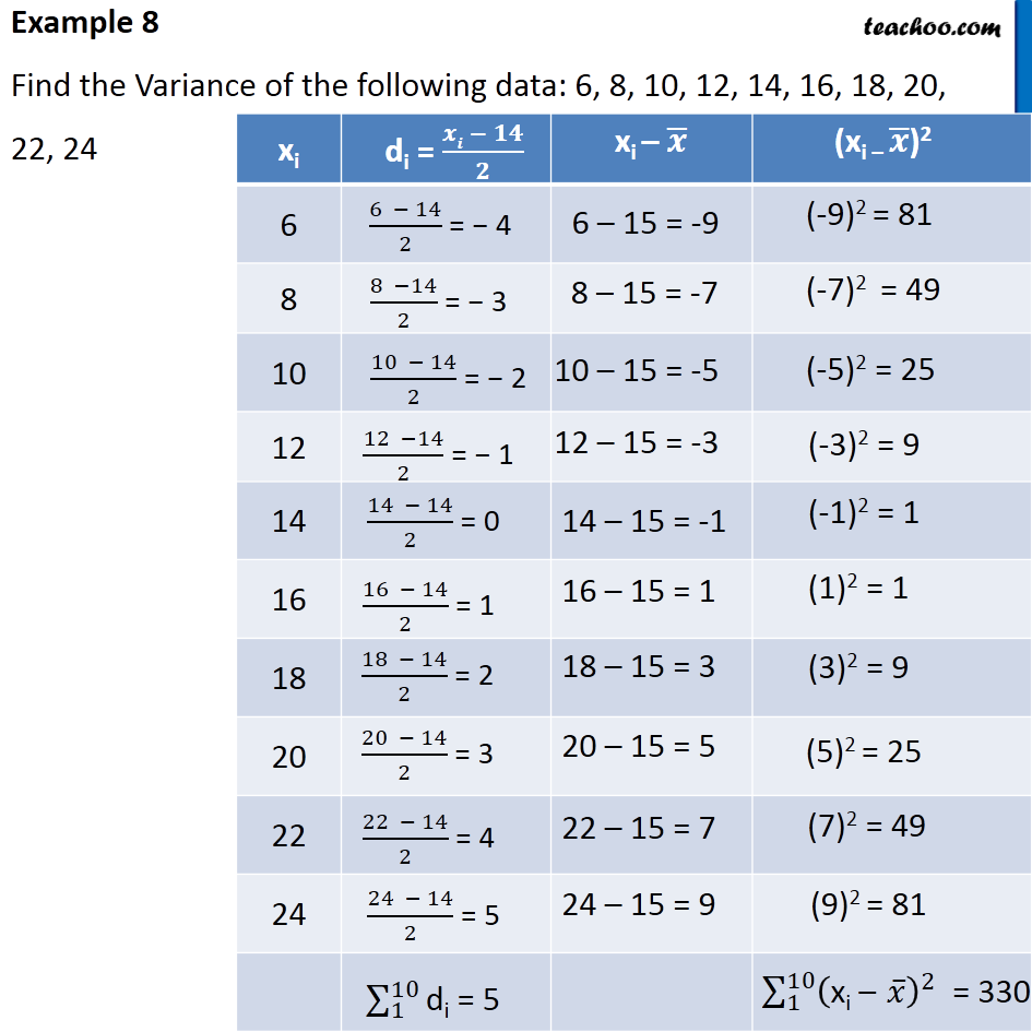 Example 8 - Find variance of 6, 8, 10, 12, 14, 16, 18, 20 - Standard deviation and variance - Ungrouped data