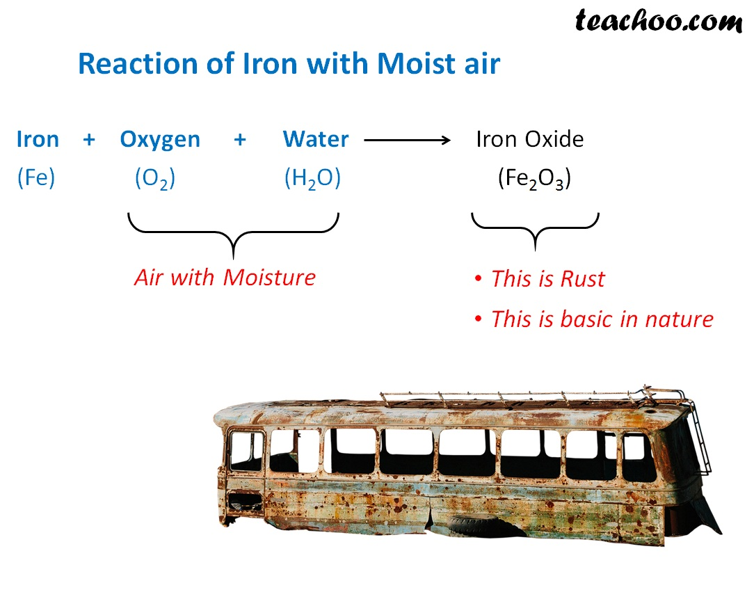 Reaction of iron with moist air.jpg