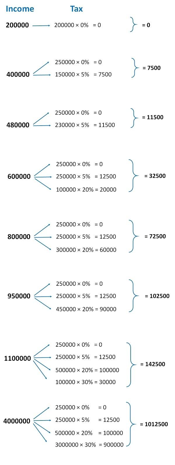 Slab Rate 1.jpg