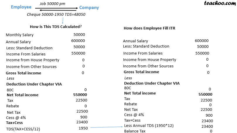 employee salary.png