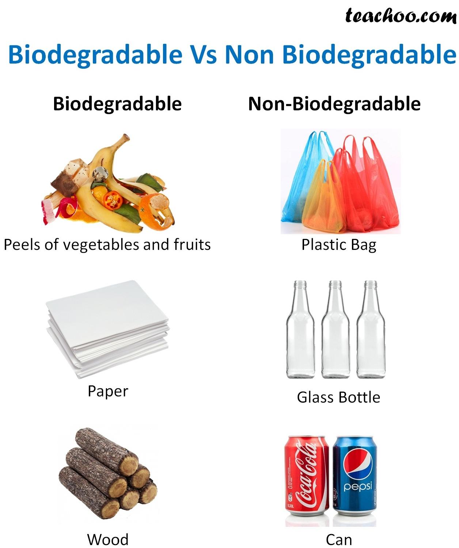 Biodegradable Vs Non Biodegradable.jpg