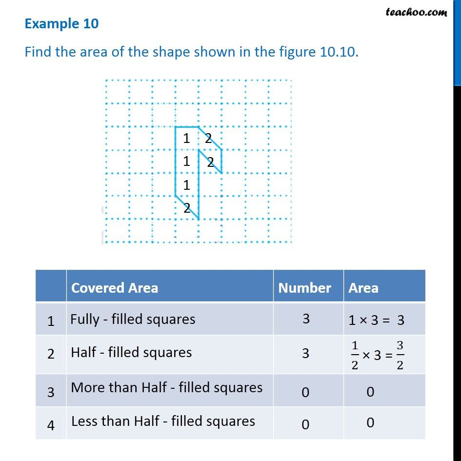 Example 10 -  Find the area of the shape shown in figure 10.10.