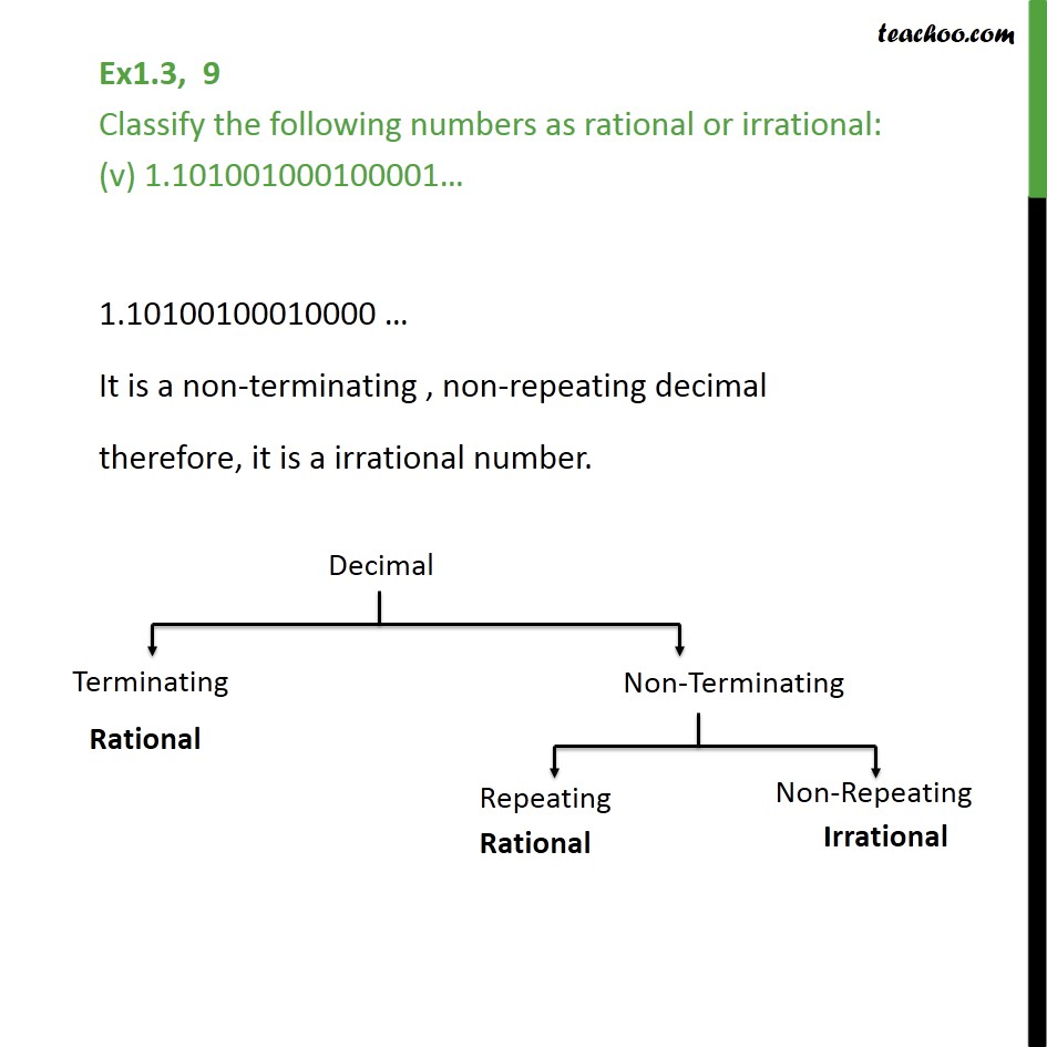 Ex 1.3,9 - Chapter 1 Class 9 Number Systems - Part 5