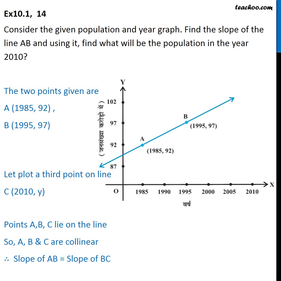 Ex 10.1, 14 - Consider given population and year graph. Find - Collinearity of 3 points by sliope