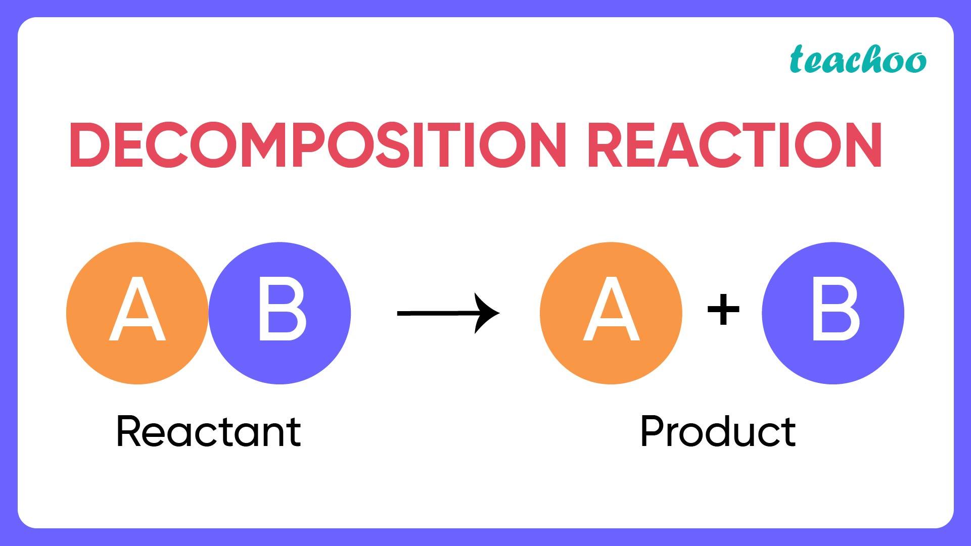 Decomposition Reaction-01.jpg
