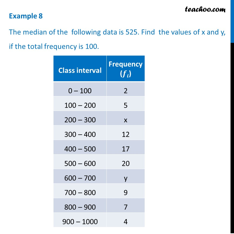 Example 8 - Median is 525. Find value of x and y if total frequency is