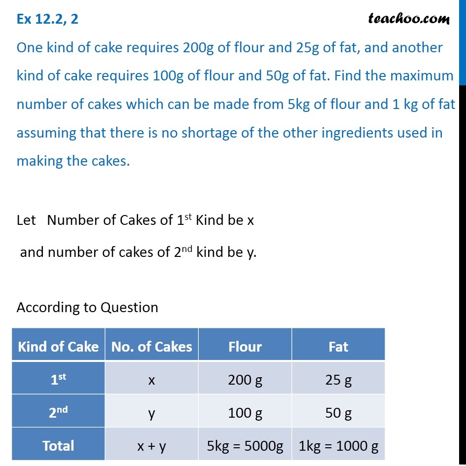Ex 12.2, 2 - One kind of cake requires 200g of flour and 25g