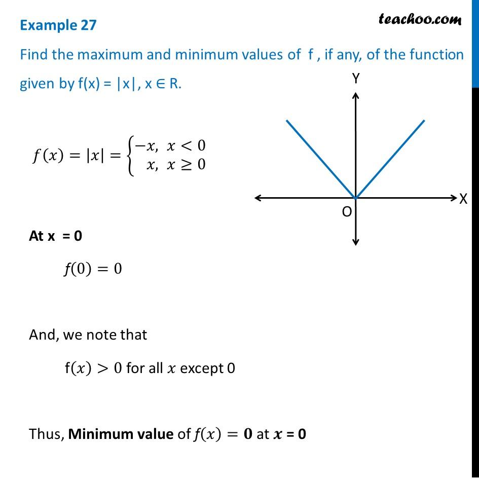 Find maximum and minimum values of Modulus |x| - Example 27 - Teachoo