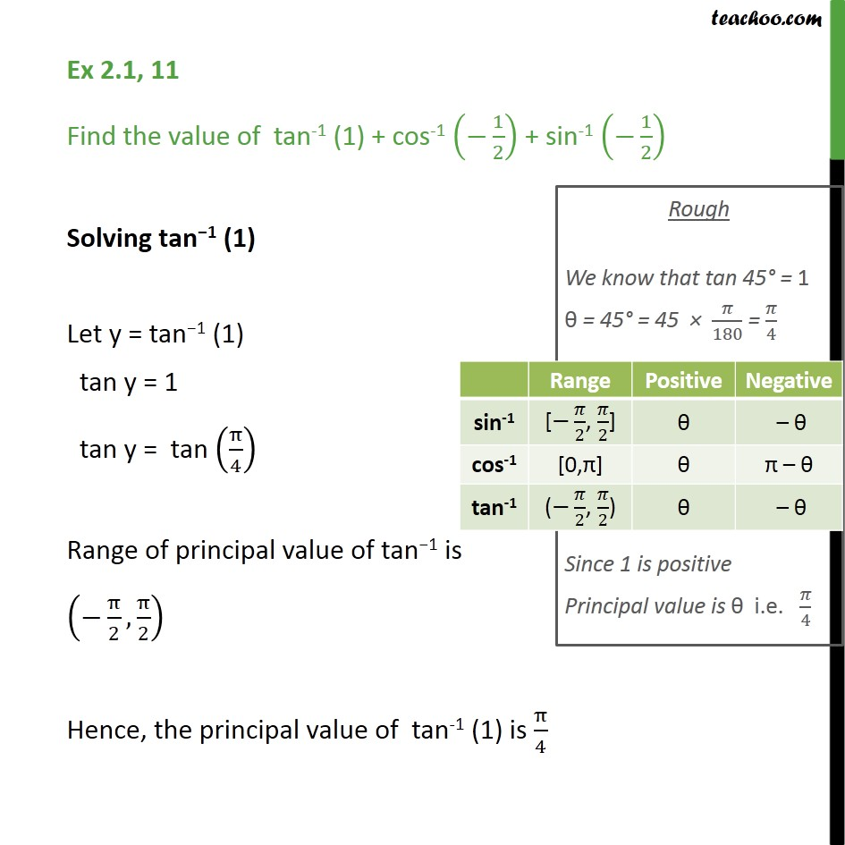 Ex 2.1, 11 - Find value tan-1 (1) + cos-1 (-1/2) + sin-1 (-1/2) - Finding pricipal value