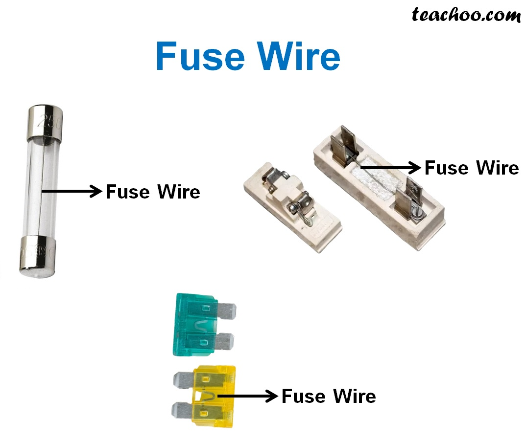 Fuse Wire - What Is It  What Is It Made Of  Properties