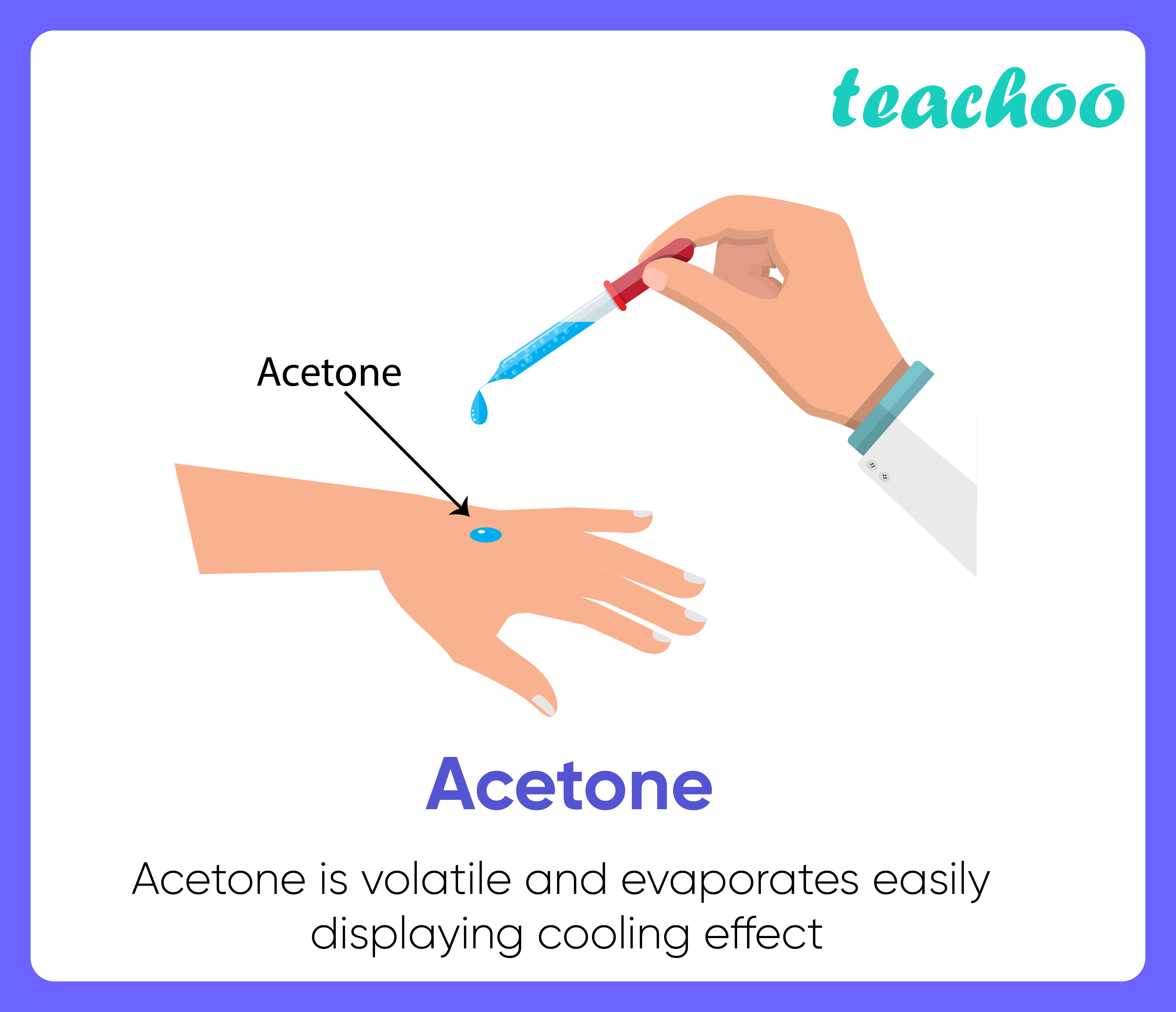 Acetone-Teachoo-01.png