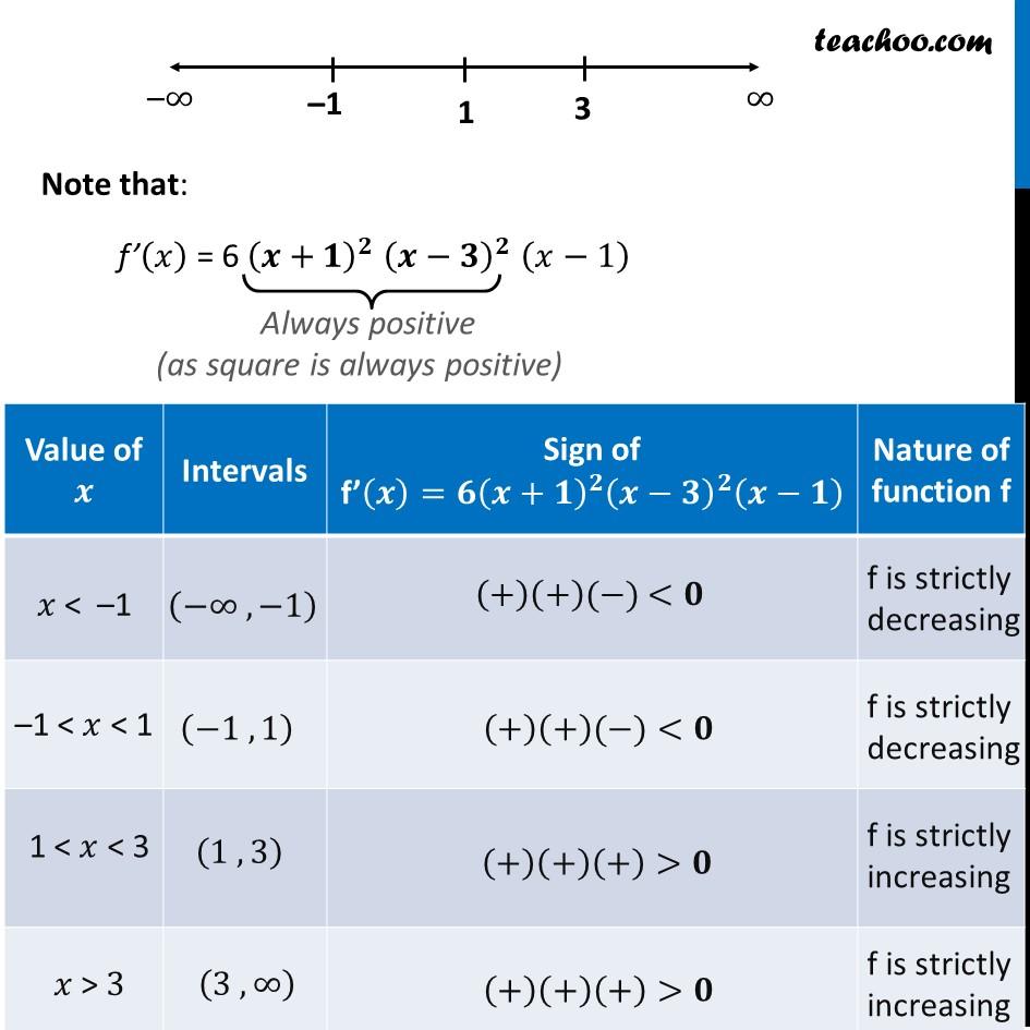 Ex 6.2,6 - Chapter 6 Class 12 Application of Derivatives - Part 13