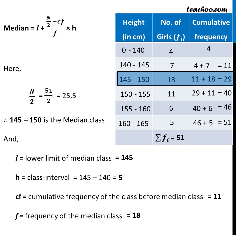 Example 7 - Chapter 14 Class 10 Statistics - Part 3