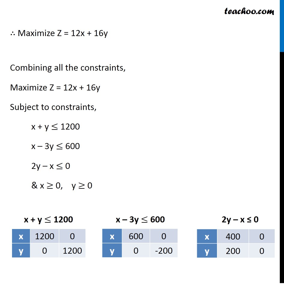 Misc 10 - Chapter 12 Class 12 Linear Programming - Part 3
