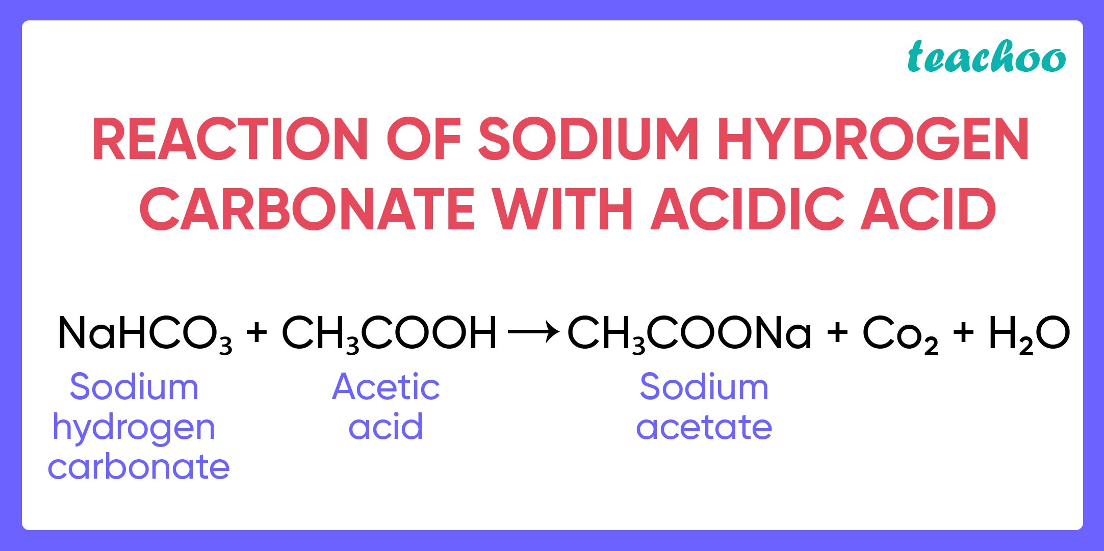 Reaction of Sodium hydrogen carbonate with acetic acid-01.jpg