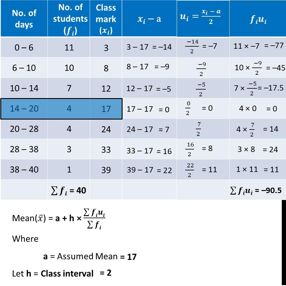 Ex 14.1, 8 - Chapter 14 Class 10 Statistics - Part 5