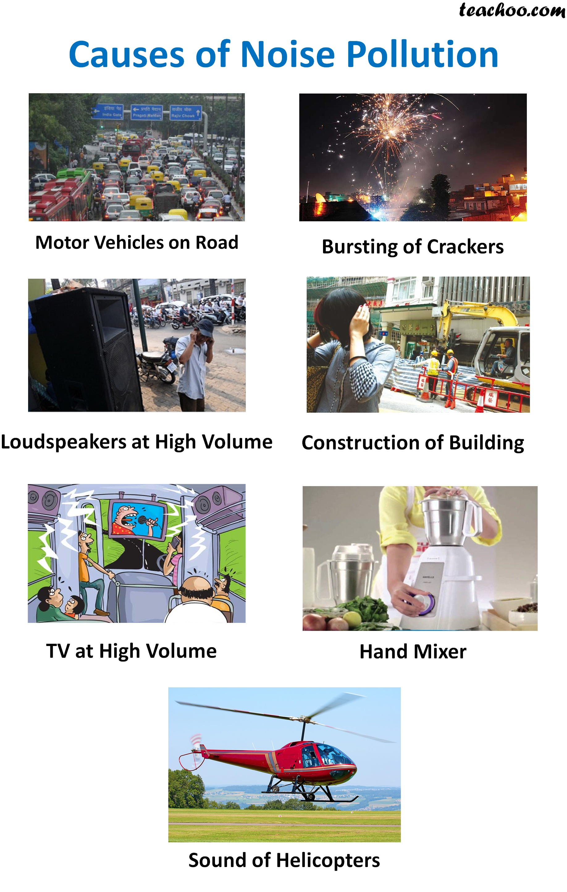 Causes of Noise Pollution- Teachoo.jpg
