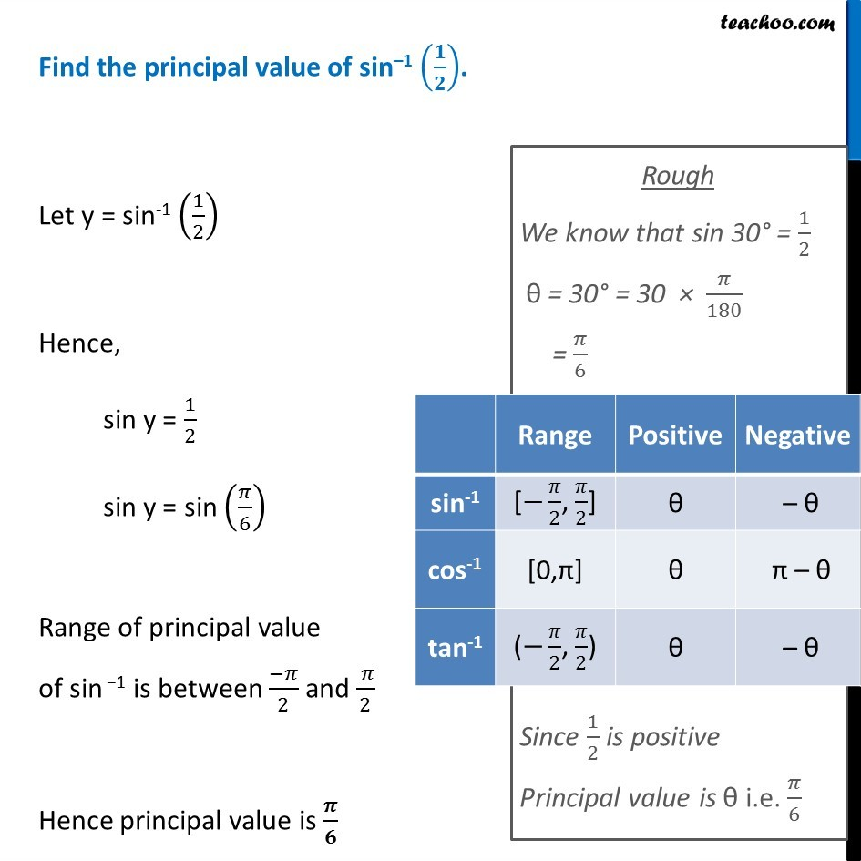 Find the principal value of sin-1 (12).JPG
