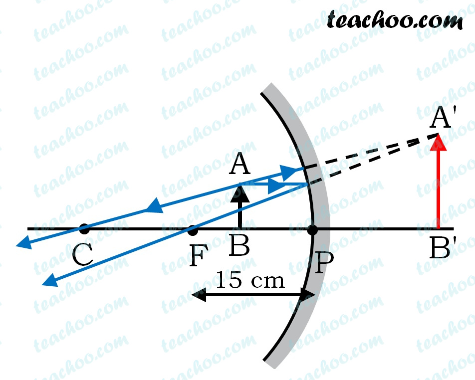 chapter-10-class-10---light---reflection-and-refraction---teachoo.jpg