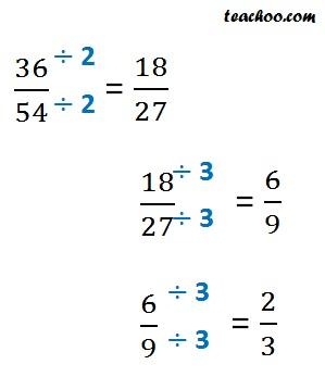 Simplest Form of fraction - Teachoo.jpg